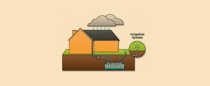 Benefits of Adopting Rainwater Harvesting Methods